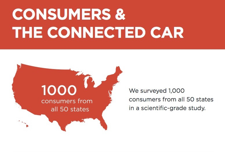 spireon connected car infographic
